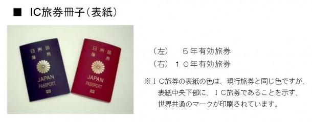 日本のeパスポート(IC旅券)